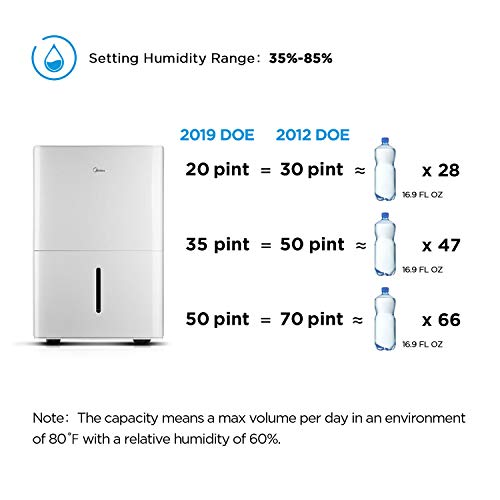 MIDEA MAD50C1ZWS Dehumidifier 70 Pint with Reusable Filter, Ideal for basements, bedroom, bathroom, with bucket of 1.6 gallon, New 50 Pint-2019 DOE (Previous