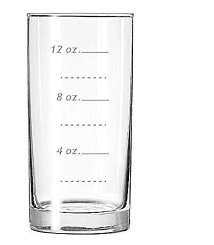 The Measuring Glass