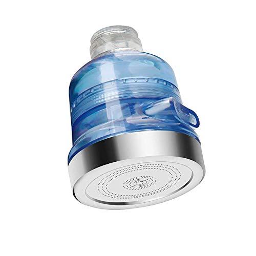 LHKJ Filtro de Agua para Grifo, Aireador Giratorio de Grifo de 360 Grados Grifo de Ducha de Cocina a Prueba de Salpicaduras