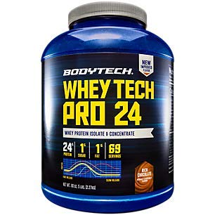 Best Muscle Building Protein Powders
