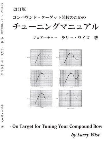 【最新】コンパウンドチューニングマニュアル