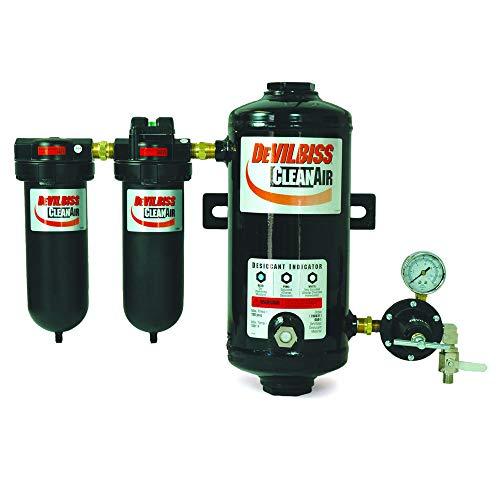 DAD-500 Clean Air Desiccant Air Drying System