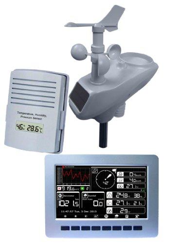 Watson W8681-Pro Professional WI-FI Estación meteorológica con sensores inalámbricos