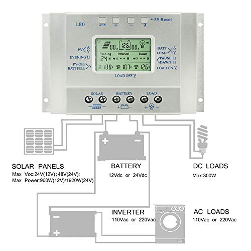 80A Solar Charge Controller 12V 24V Auto, Solar Panel Charge Regulator with Load Timer, with LCD Display USB 5V 1500mA and fit for Lead-Acid Batteries