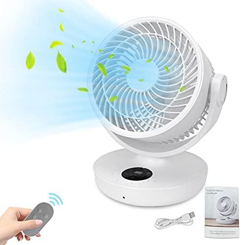 Karanice Ventilator Turbo-Ventilator...
