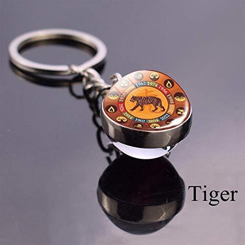 Zbzmm Llavero Zodiaco Chino Animal Llavero Rata Buey Tigre Conejo Drag