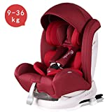 Babies R Us Baby Car Seats Review and Comparison