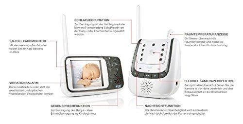 NUK Babyphone mit Kamera Eco Control+ Video, mit Gegensprechfunktion & Temperatursensor, frei von hochfrequenter Strahlung im Eco-Mode - 4