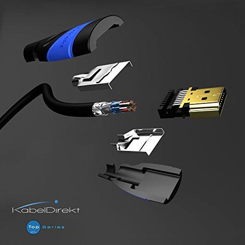 KabelDirekt – HDMI 2.0a (Ultra HD, 4K, 3D, Full HD, 1080p) 2m - 5