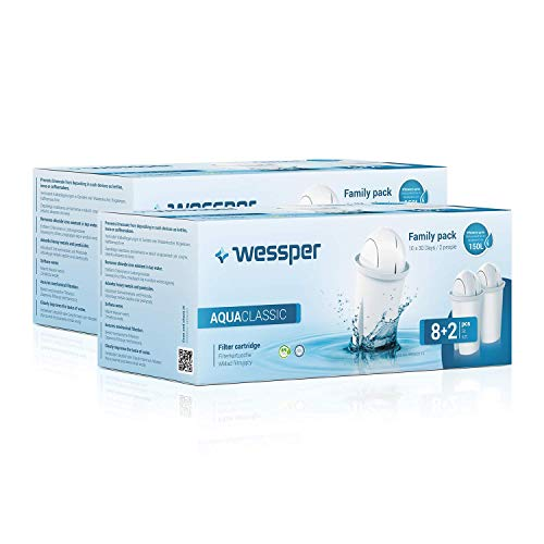 Wessper Wasserfilter kartuschen Classic kompatibel mit Brita Classic, Dafi Classic, PearlCo Classic, Anna Monomax – 20er Pack
