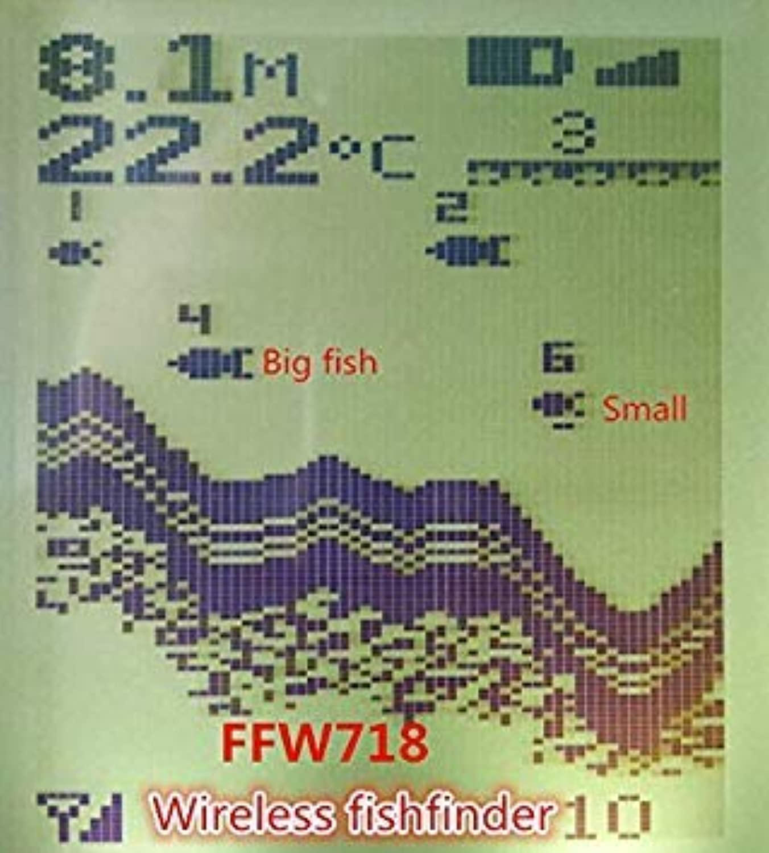 GEOPONICS Russian Menu Language Wireless Sonar Sensor River Lake Sea Bed Live Update Contour 131ft   40M Fishfinder Fish Finder ffw718