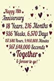 18 Years Of Marriage/happy anniversary: 18th Wedding Anniversary Celebrating, Marriage Anniversary Notebook Journal, Married for 18 Years Wedding duo diary, Sweet Memories Notebook Card Alternative