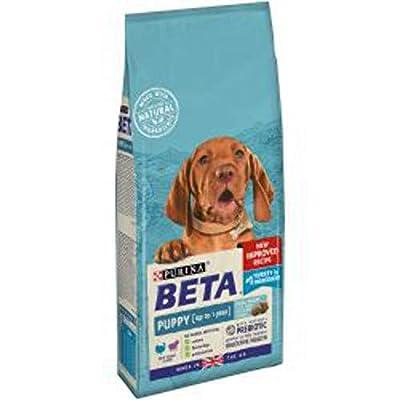Beta Dry Food