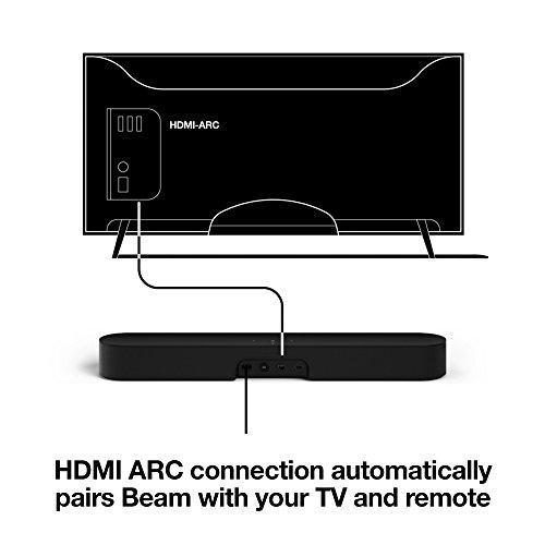 Sonos Beam Compact Smart Soundbar with Amazon Alexa Voice Control in Black