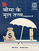 Fundamentals of Insurance B.Com 2nd Year Semester-III MD University (2020-21) Examination (Hindi)
