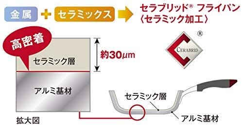 京セラ フライパン セラミック 塗膜加工 30cm マットグレー IH対応 セラブリッド Kyocera CF-30B-WMGY