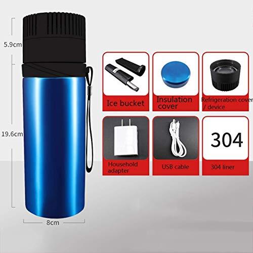 WCY Mini-Kühlschränke, tragbare Insulin-Kühlvorrichtung Kühlkoffer-Kühlschrank und Insulin-Kühler for Reise Drug Reefer Car Kleinen Kühlschrank (Farbe: weiß) yqaae