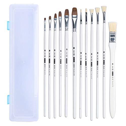 Długopis wodny zestaw kredy w kształcie fana, obraz olejny, akryl pisak profesjonalny malowidło artystyczne farba malarstwo profesjonalny czarny Water Chalk Pen (kolor : A)