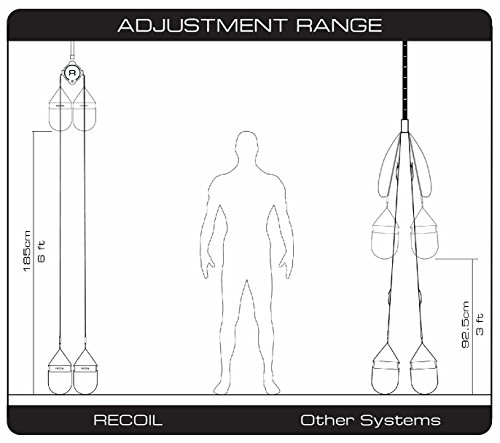 RECOIL-S2-HOME-PREMIUM-QUALITY-SUSPENSION-TRAINER-UNMATCHED-PERFORMANCE-FULL-BODY-WORKOUT-ALL-FITNESS-LEVELS