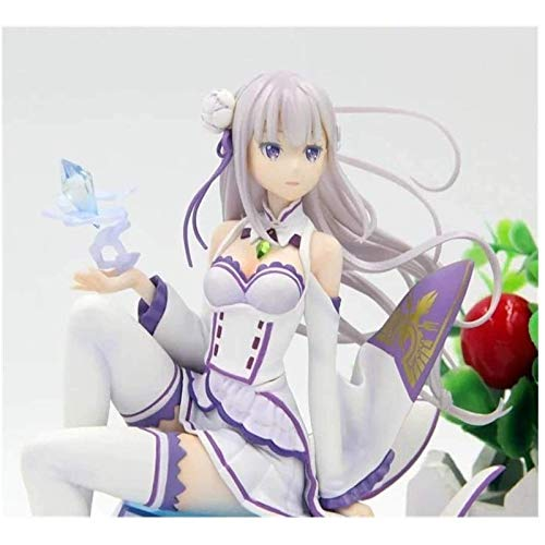 Odnryx Vida en un Mundo sin Caracteres, Personaje de Emilia, Personaje de Chica Anime, Personaje de acción