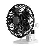 Secador de manicura, ventilador eléctrico de bajo ruido, ventilador de mesa, niñas para el hogar para salón de belleza para mujeres(European standard 220V)