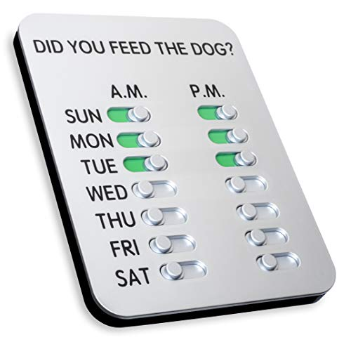 The ORIGINAL 'Did You Feed the Dog? (v. 4.0)