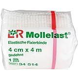 Mollelast Intimate Hygiene Towels