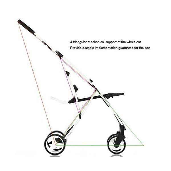 JXCC Baby Stroller Can Sit Reclining Simple Mini Aluminum alloy Stroller Folding Four Seasons Portable Shock absorber Super Child Baby Stroller from 0-36 months -Safe And Stylish Green JXCC 1. Can sit and recline, adjust the angle of 0-180 degrees, suitable for various situations 2. One-button removal, easy to clean, 5 parts can be removed 3. Two-wheel parallel connection, stable shock absorption, front wheel double suspension, single wheel double brake. 6