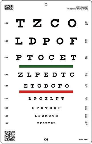 KASHSURG SNELLEN - Tabla oftométrica con líneas rojas/verdes, 10 pies