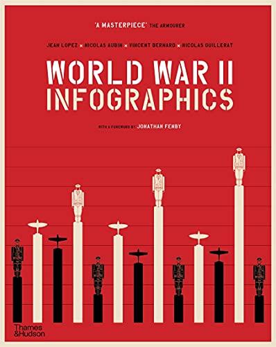 World War II Infographics (Paperback) /anglais