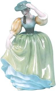 Best royal doulton miniature ladies Reviews