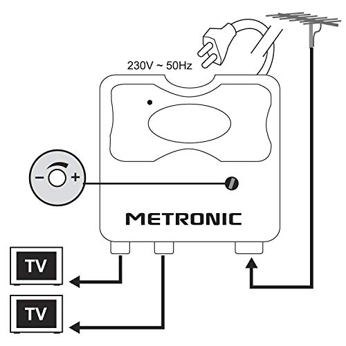 Metronic 432176 - Amplificador de Interior con Ajuste de Ganancia FM-UHF, Ganancia Ajustable 30dB máx, Protección 4G/5G, Tomas TV, Blanco