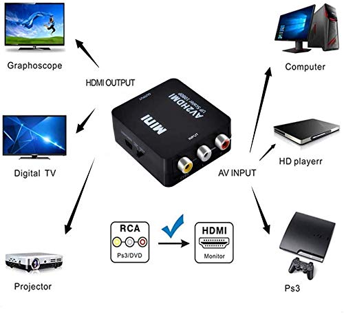 Convertidor de video RCA a HDMI, 1080P AV a HDMI, adaptador CVBS compuesto compatible con PAL/NTSC con cable USB para PC, portátil, Xbox, PS3, TV, STB, VHS VCR, cámara DVD: Amazon.es: Electrónica