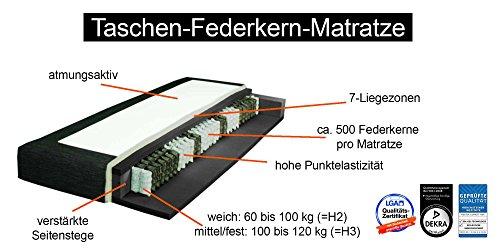 Möbelisten Designer Boxspringbett Knopf | Mit Tonnentaschenfederkern, 7-Zonen Matratze, Visco Topper | H2 | 200 x 210 cm