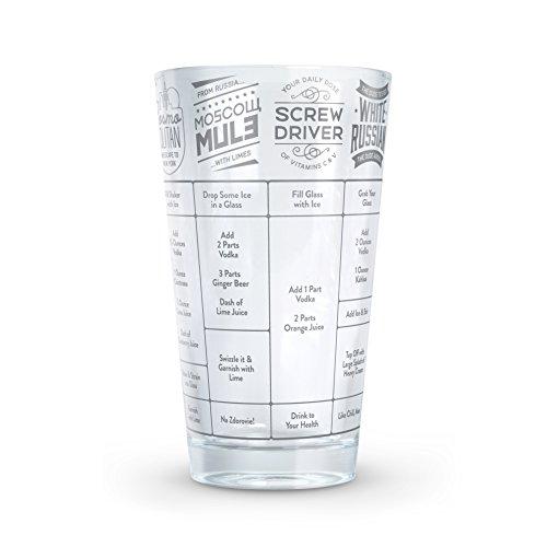 Cocktail Recipe Glass, Vodka