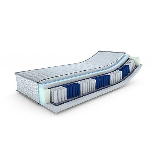 MSS SilverSpring 7 Zonen TFK-Matratze Premium 90x200x24 cm 90 x 200 cm H3 / Kaltschaum mit Premium SilverCare® Bezug inkl. Steppung, Sommer und Winterseite waschbar bis 60 °C
