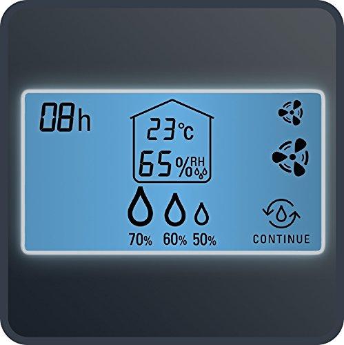 Rowenta Intense Dry Control DH4130F0 Deshumidificador...