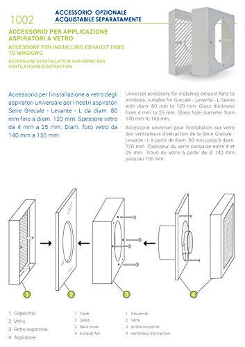 AVDLUX Ventiladores