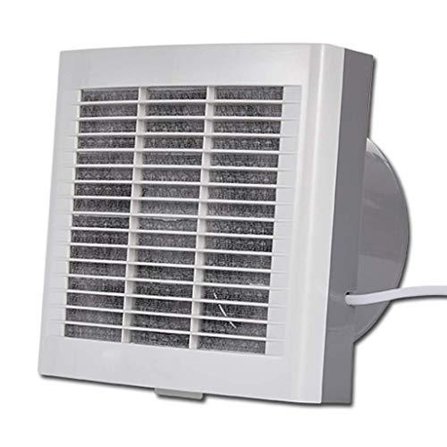 STRAW Ventilador de ventilación, Blanco del Cuadrado de Techo o de Montaje en Pared Extintor de ventilación del Ventilador eléctrico de la Pared de Cristal de la lumbrera