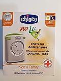 Ch Zanza Dispositivo Pmc