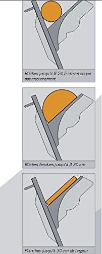 Scheppach Wippkreissäge wox d700sl inkl. Wippenverlängerung - 2