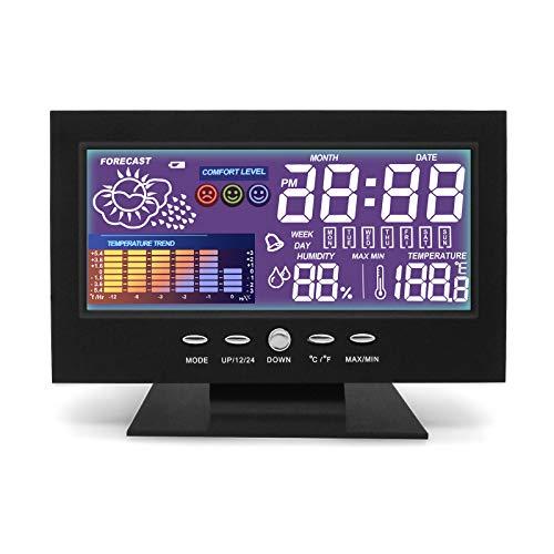 ShawFly Wetterstation Drahtlos mit Außen-Innensensor mit Anzeige von Temperatur/Luftfeuchtigkeit/Wecker, kreativer LED-Farbbildschirm Wettervorhersage