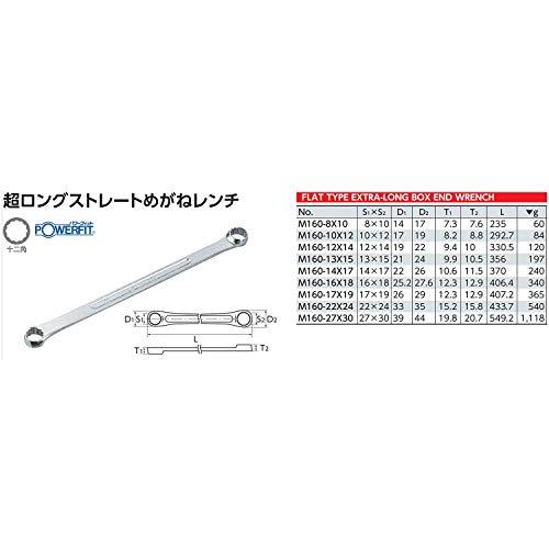 KTC『超ロングストレートめがねレンチ(M160-8X10)』