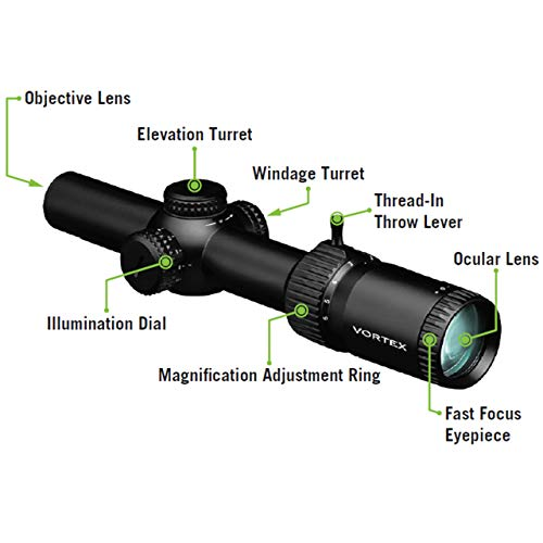 The Very Best Vortex Scope for Coyote Hunting - TOP 5!