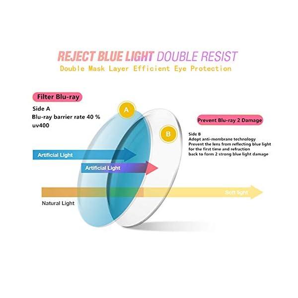 2 Pair Computer Glasses – Anti-blue glasses – Blue Light Blocking Reading Glasses for Women