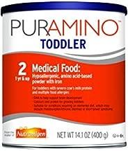 PurAmino Toddler Hypoallergenic Formula - Amino Acid based for Severe Food Allergies - Powder Can, 14.1 oz