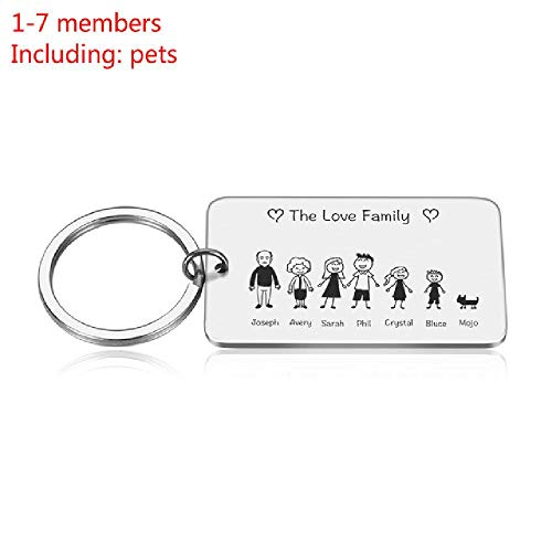 FBFGKeychain Customize Dad Mom Daughter Son Pet Keychain Carved Stainless Steel Mom Father Child Keyring