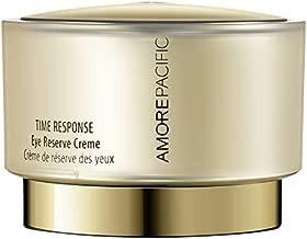 AMOREPACIFIC Time Response Eye Reserve Creme Moisturizer Cream, 0.5 Fl Oz