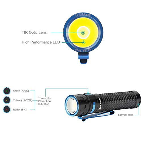 Olight Baton PRO Flashlight 2000 lumens/ 132 Meters Cool White LED Rechargeable Portable Torches, with 1 * 18650 Battery+ Tidusky Battery Case