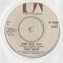 Never Never Never - Shirley Bassey 7